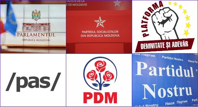 Ideologia în politica moldovenească și comportamentul partidelor politice : între intenții și rezultat